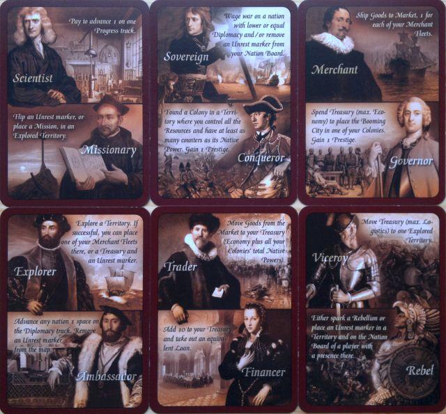 karty Charakterov jedného hráča